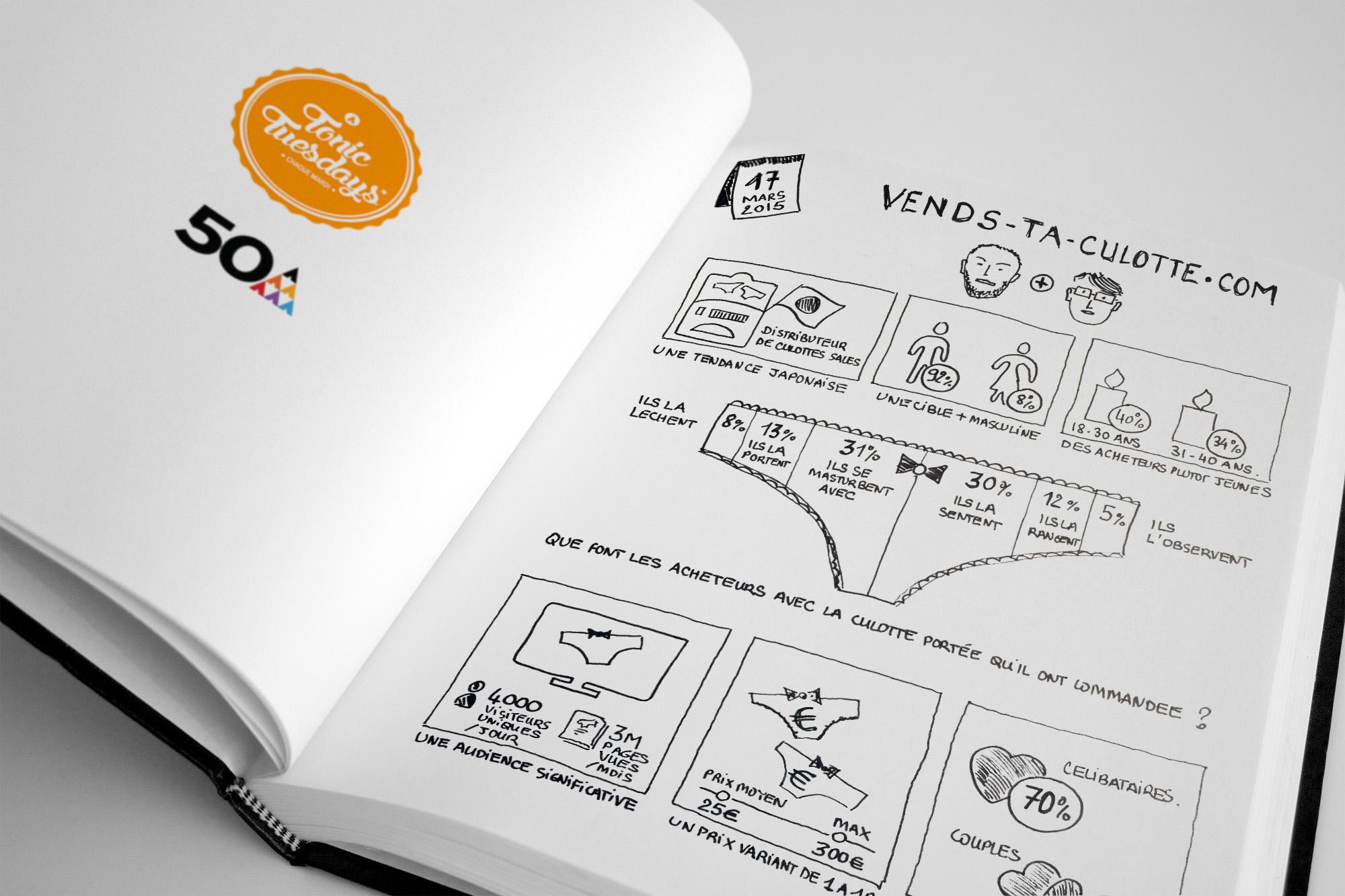 50a, tonic tuesday, livre, infographie, jérôme de vries, dessins